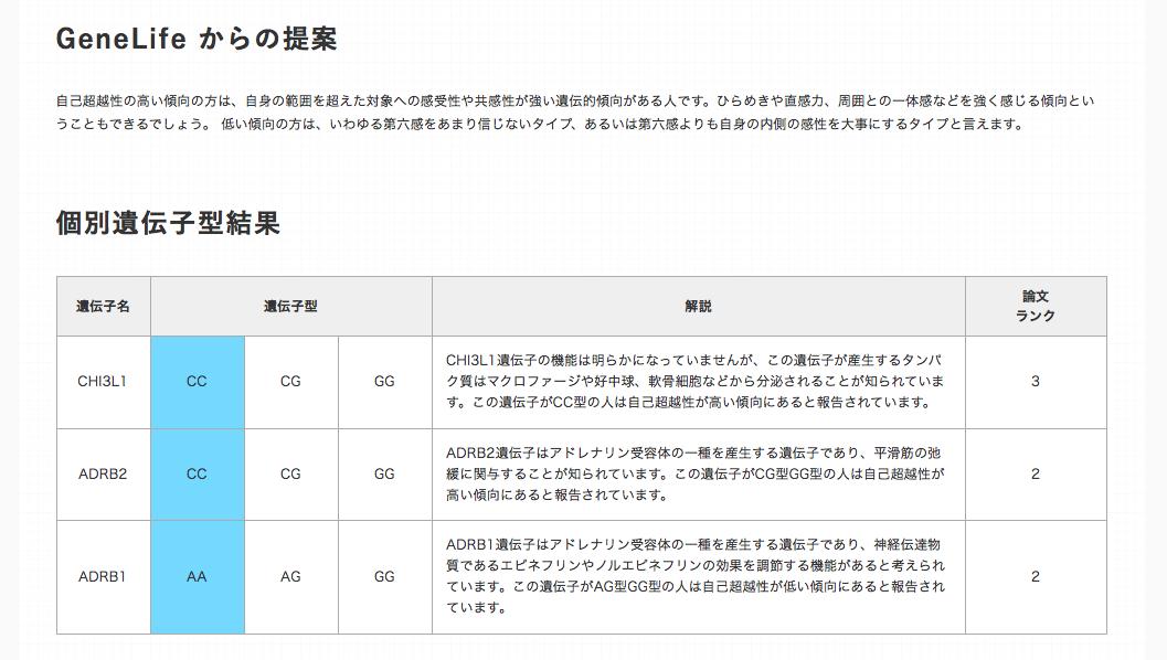 f:id:hirukawalaboratory:20201011194602p:plain