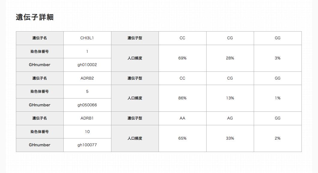 f:id:hirukawalaboratory:20201011194622p:plain