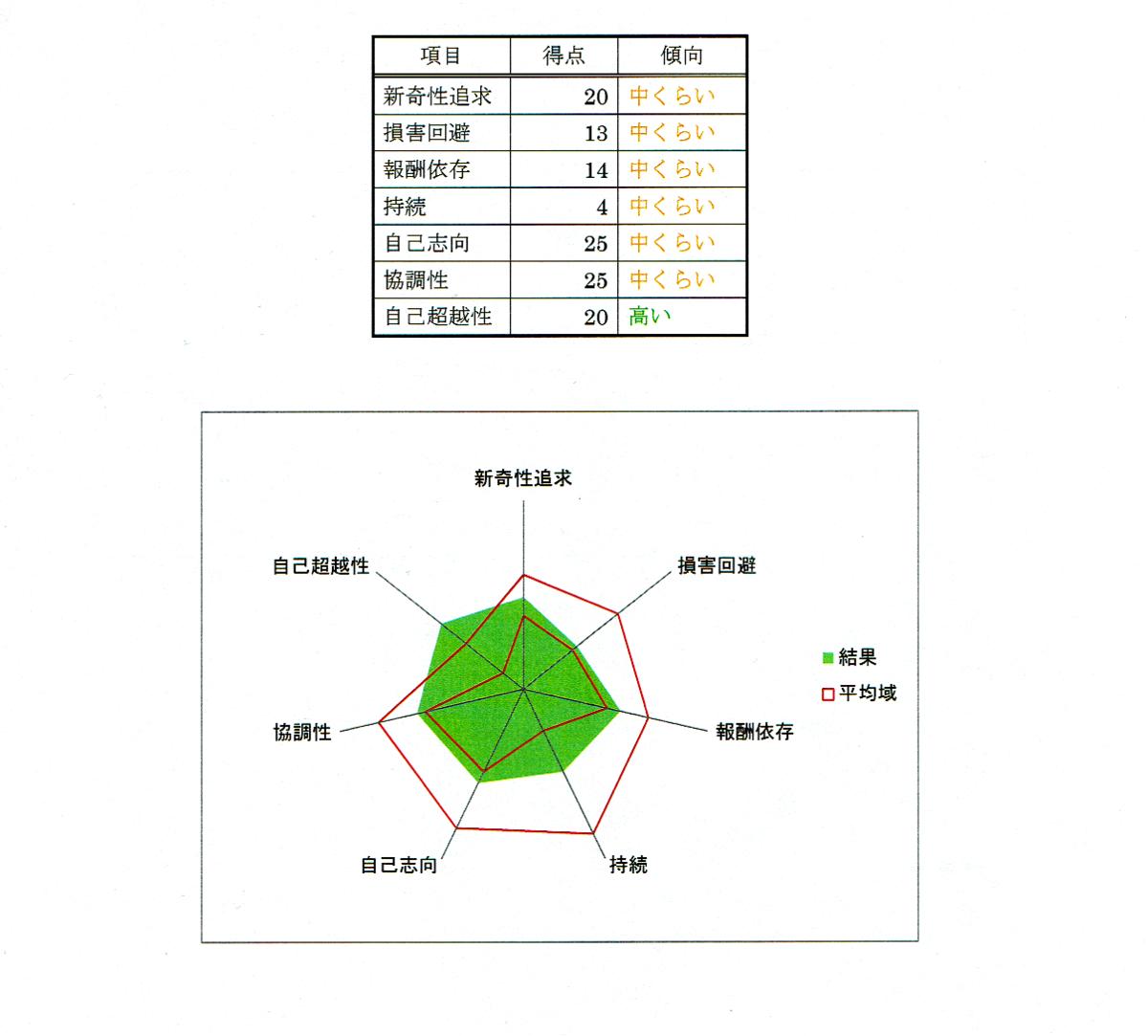 f:id:hirukawalaboratory:20201017002923p:plain