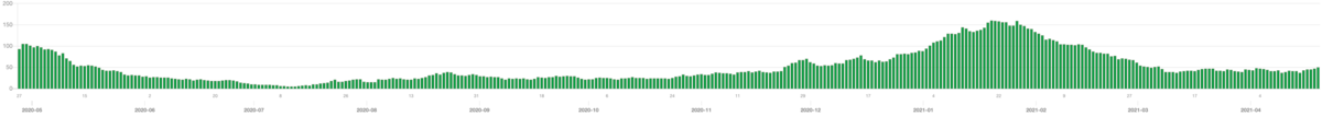 f:id:hirukawalaboratory:20210421124149p:plain