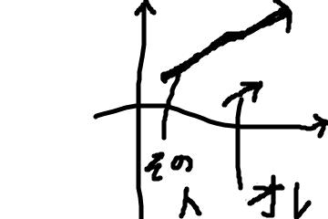 f:id:hiruma5:20170718023210p:plain