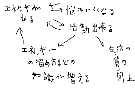 f:id:hiruma5:20170908002355p:plain