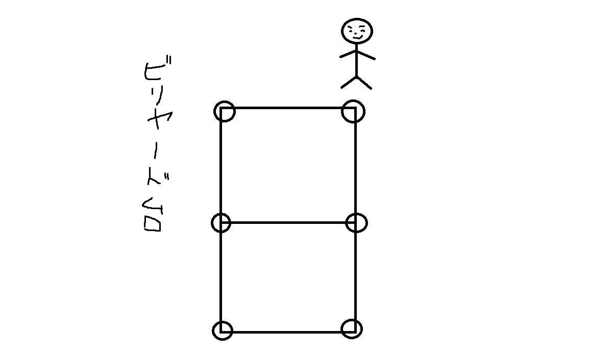 f:id:hirumahha:20190519132531p:plain