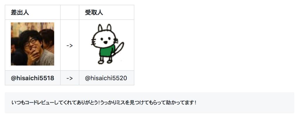 f:id:hisaichi5518:20180107180245p:plain