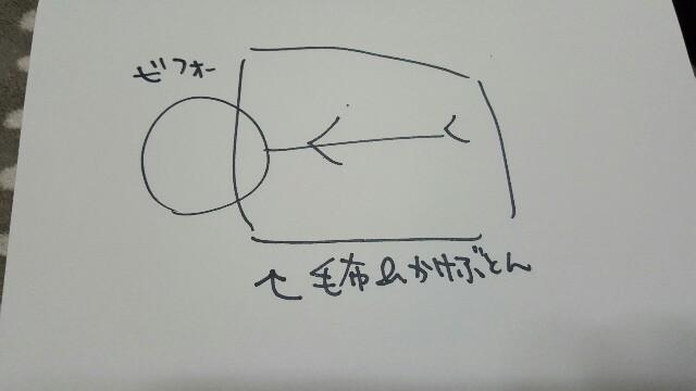 f:id:hisakamone:20170124000419j:image