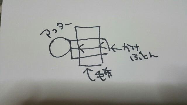f:id:hisakamone:20170124000429j:image
