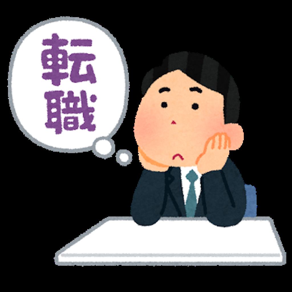 f:id:hisako0311applecomputer:20171117164936p:image