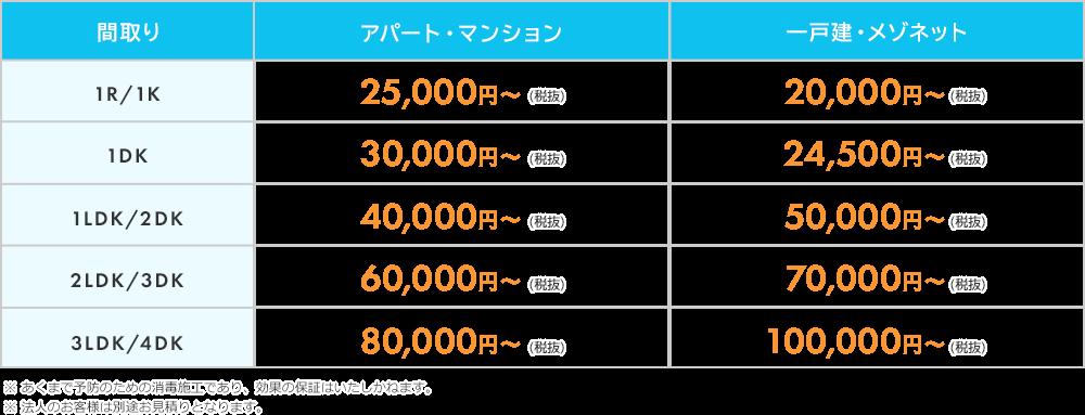 f:id:hisanagakun:20200618095806p:plain