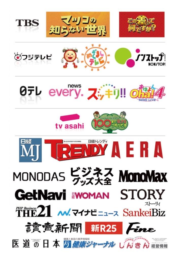 f:id:hisanosukeblog:20200326172414j:image