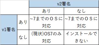 f:id:hisato-t05241123:20170126001349p:plain
