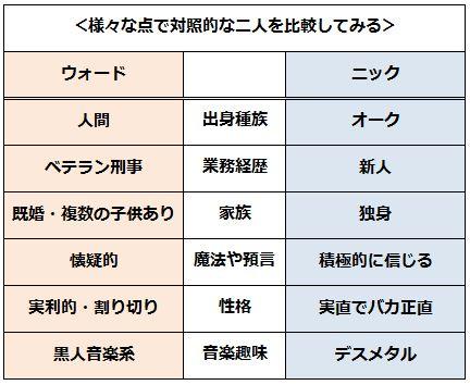 f:id:hisatsugu79:20171224154007j:plain