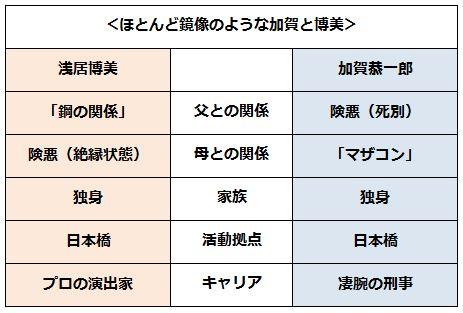 f:id:hisatsugu79:20180203045759j:plain
