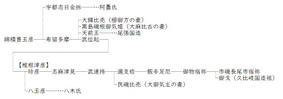 f:id:hisayasuda:20201024115950p:plain