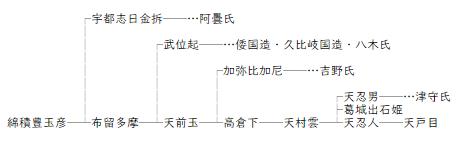 f:id:hisayasuda:20201114080254p:plain