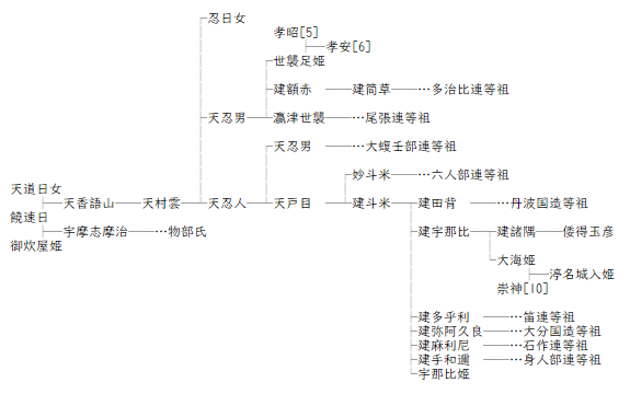 f:id:hisayasuda:20201114095957p:plain