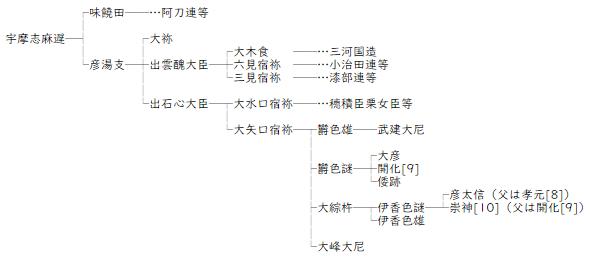 f:id:hisayasuda:20210704085814p:plain
