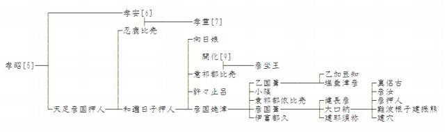 f:id:hisayasuda:20210717084559p:plain