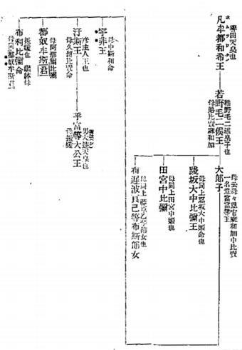 f:id:hisayasuda:20210722090957p:plain