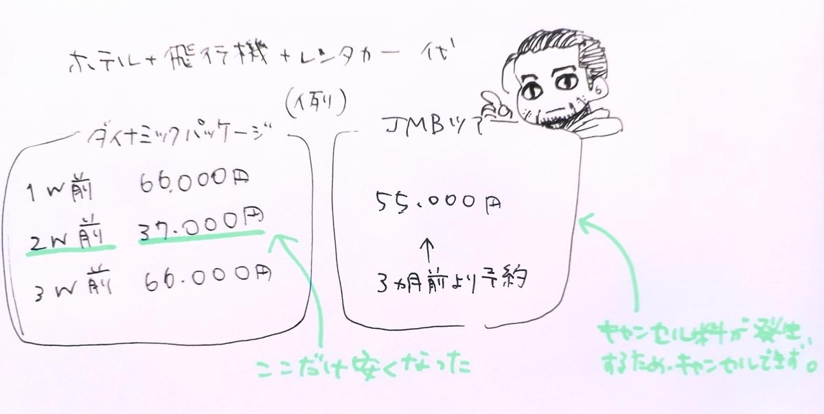 f:id:hisayuki666:20201111160958j:plain