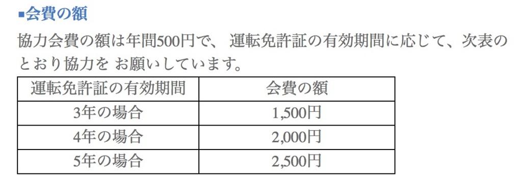 f:id:hishi07:20160623112259j:plain