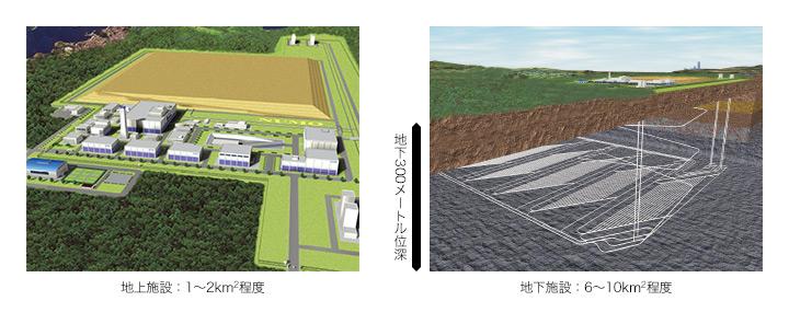 地層処分 イメージ