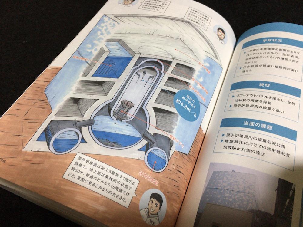 福島廃炉図鑑