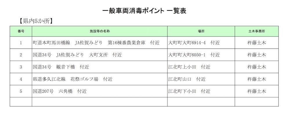 2017.2.6一般車両消毒ポイント 一覧表
