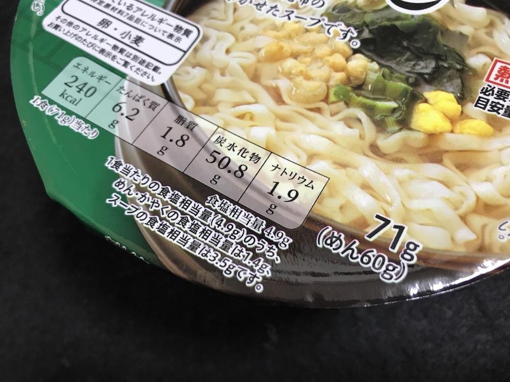 トップバリュ ノンフライ麺うどん 食塩相当量