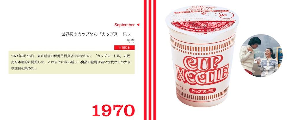 日清カップヌードル 1976年発売