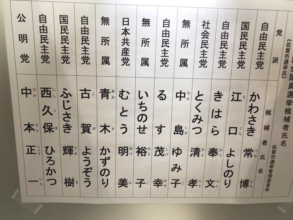 佐賀県議会議員選挙 候補者氏名
