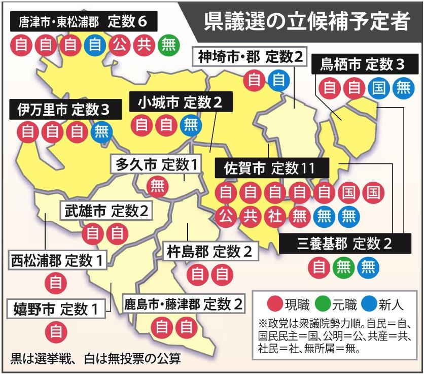 佐賀県議会議員選挙 県内候補者