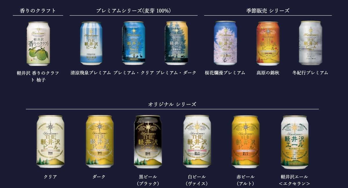 THE軽井沢ビール ラインナップ