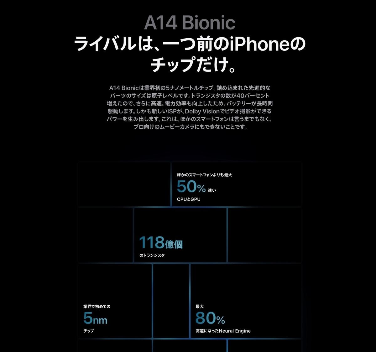 iPhone12 A14Bionic