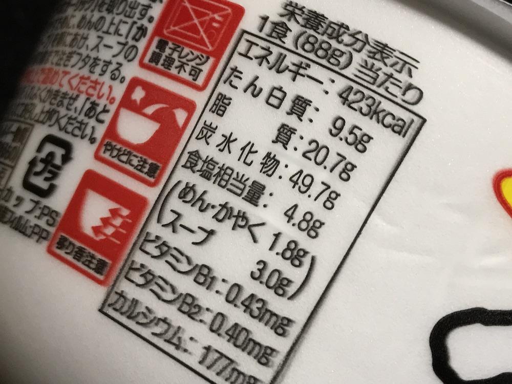 サンポー久留米ラーメン 食塩相当量