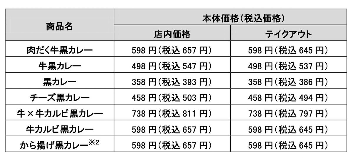 吉野家黒カレー 価格