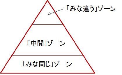 f:id:hishionoya:20150929220239p:plain