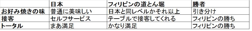 f:id:hishionoya:20161126162901p:plain