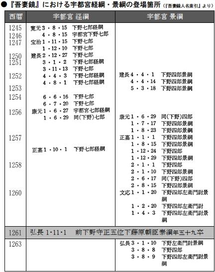 f:id:historyjapan_henki961:20180927024635j:plain