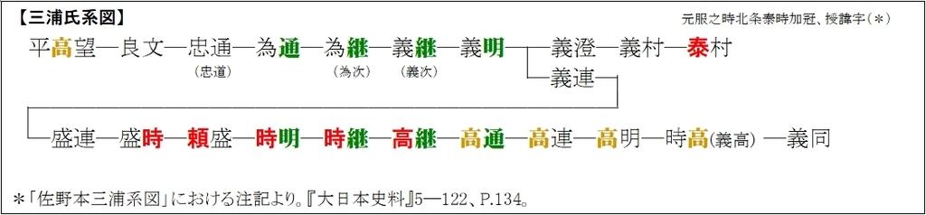 f:id:historyjapan_henki961:20180928184547j:plain