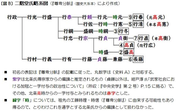 f:id:historyjapan_henki961:20181105222154j:plain