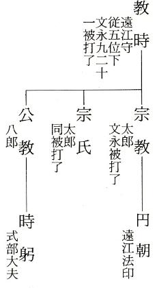 f:id:historyjapan_henki961:20190112234717j:plain