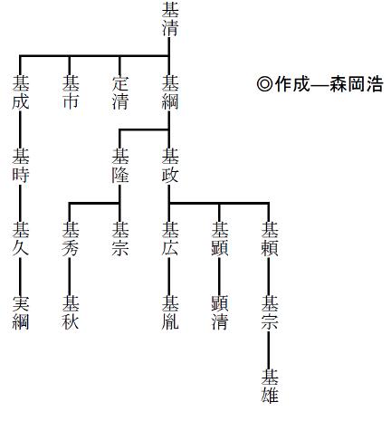 f:id:historyjapan_henki961:20190312001152p:plain