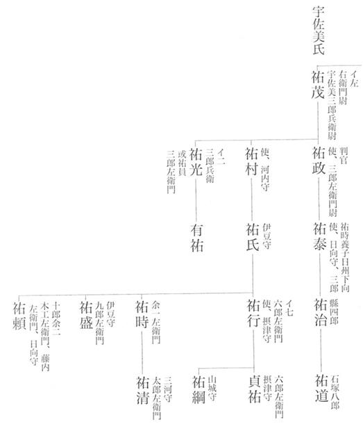 f:id:historyjapan_henki961:20190330041505p:plain