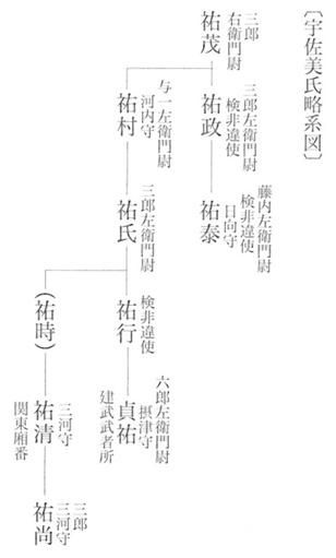f:id:historyjapan_henki961:20190330052209p:plain