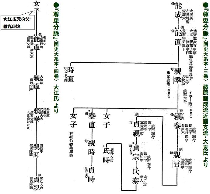 f:id:historyjapan_henki961:20190403182712p:plain