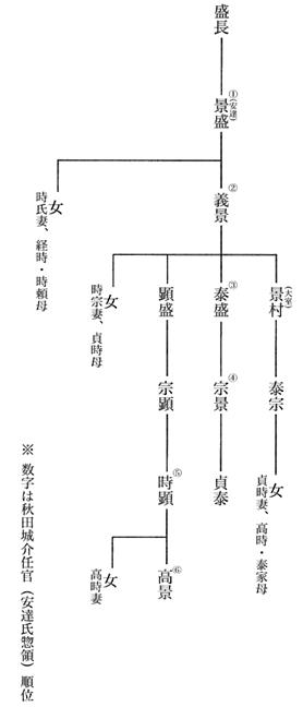 f:id:historyjapan_henki961:20190403234344p:plain