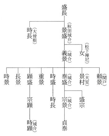 f:id:historyjapan_henki961:20190404004555p:plain