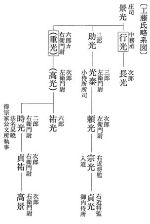 f:id:historyjapan_henki961:20190404025136p:plain