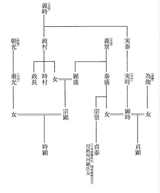 f:id:historyjapan_henki961:20190405165437p:plain