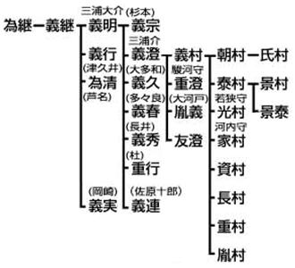 f:id:historyjapan_henki961:20190506010802p:plain